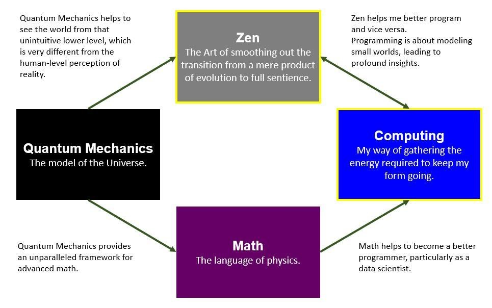 zen_math-1