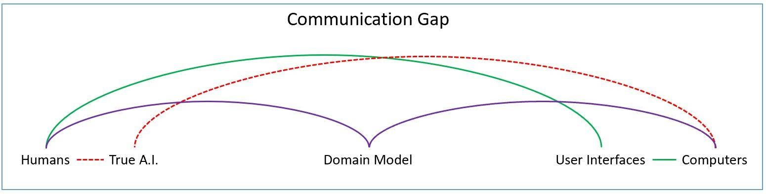 communication_gap-2