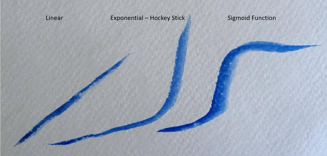 hockey-sigmoid-1