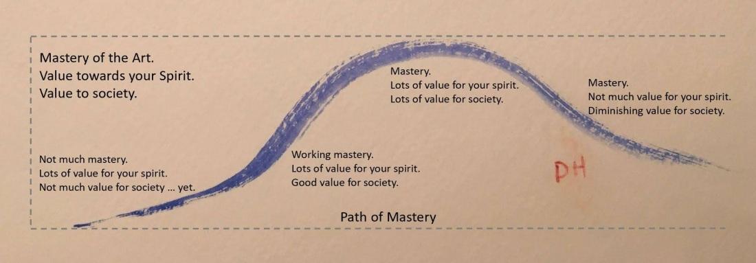 mastery_path